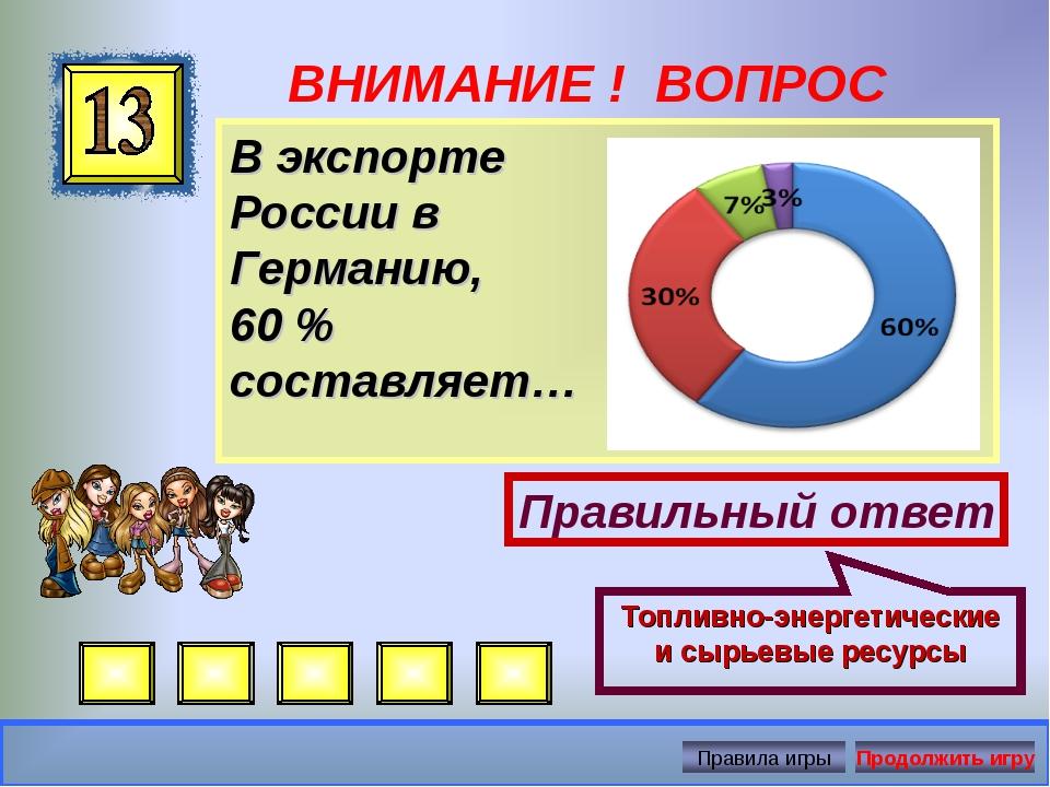 ВНИМАНИЕ ! ВОПРОС В экспорте России в Германию, 60 % составляет… Правильный о...