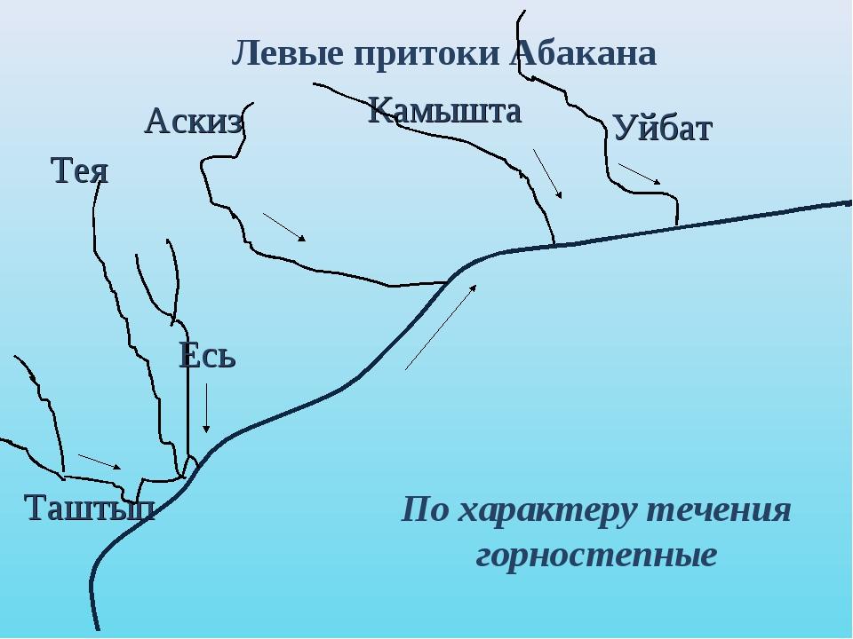 Левые притоки Абакана Таштып Тея Аскиз Камышта Уйбат Есь По характеру течения...