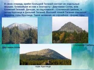 """Правила посещения Вход на территорию НП """"Таганай"""" осуществляется через: цент"""