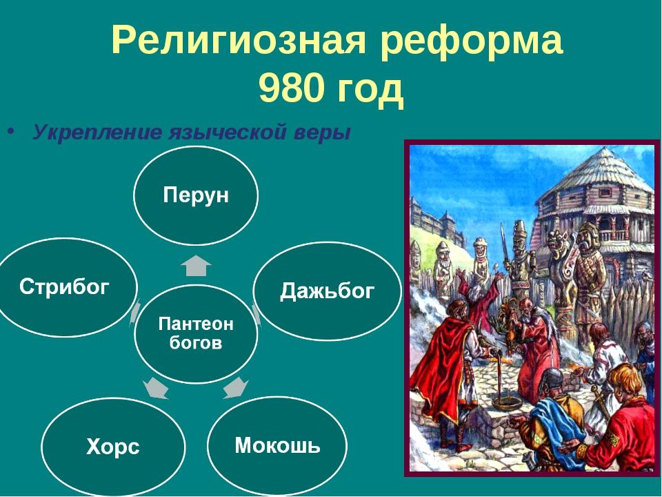 Религиозная реформа 980 год Укрепление языческой веры