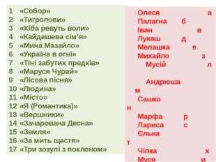 1«Собор» 2«Тигролови» 3«Хіба ревуть воли» 4«Кайдашева сім'я» 5«М