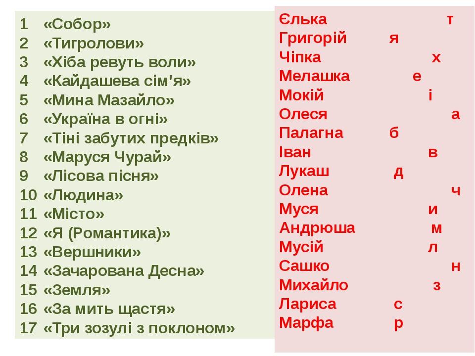1«Собор» 2«Тигролови» 3«Хіба ревуть воли» 4«Кайдашева сім'я» 5«М...