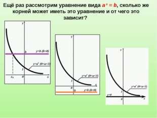 Ещё раз рассмотрим уравнение вида a х = b, сколько же корней может иметь это
