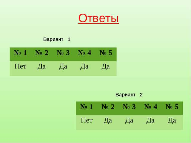 Ответы Вариант 1 Вариант 2 № 1№ 2№ 3№ 4№ 5 НетДаДаДаДа № 1№ 2№ 3№...