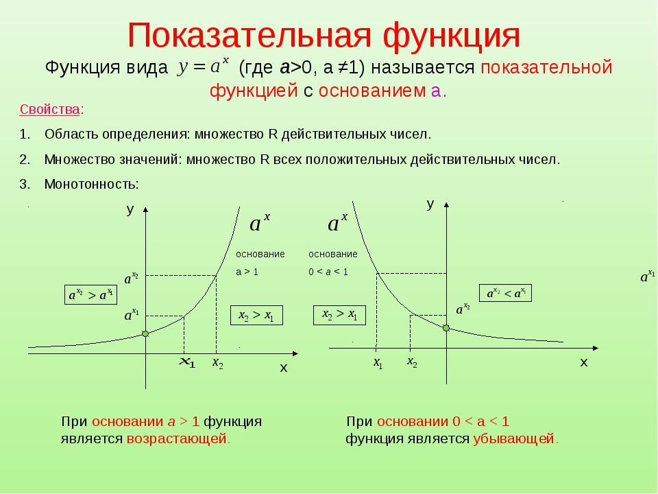 Свойства: Область определения: множество R действительных чисел. Множество зн...