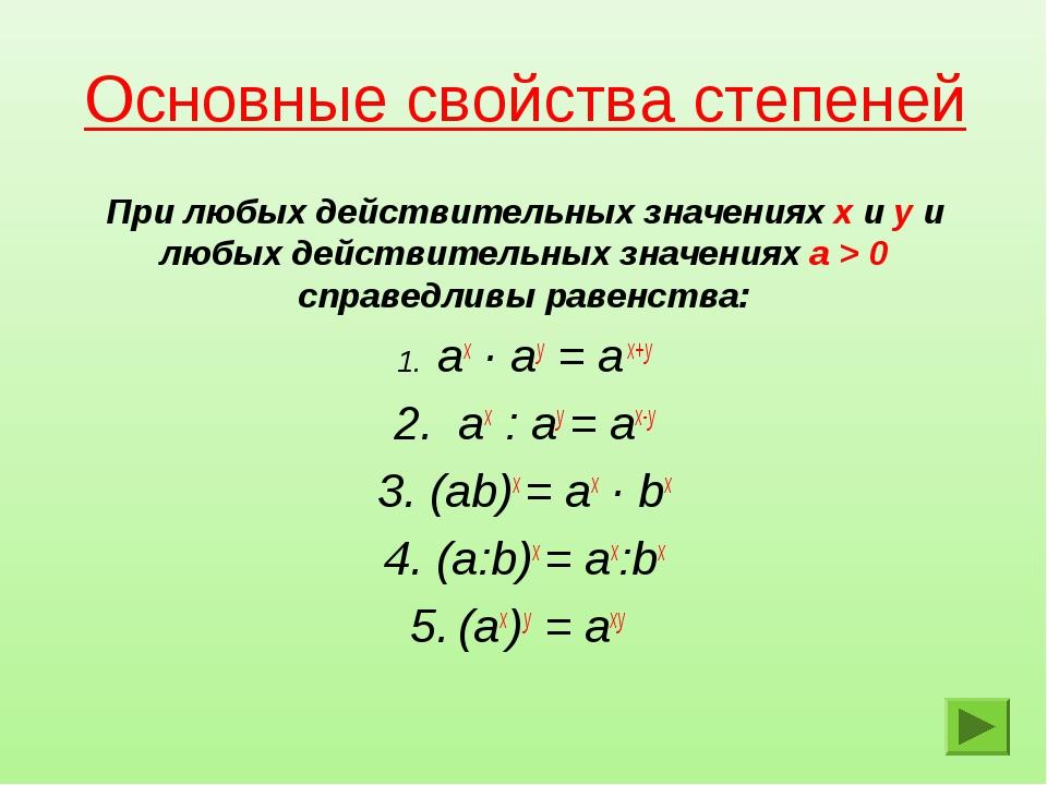 Основные свойства степеней При любых действительных значениях х и y и любых д...