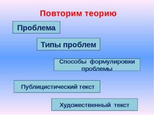 Повторим теорию Проблема Типы проблем Способы формулировки проблемы Публицист