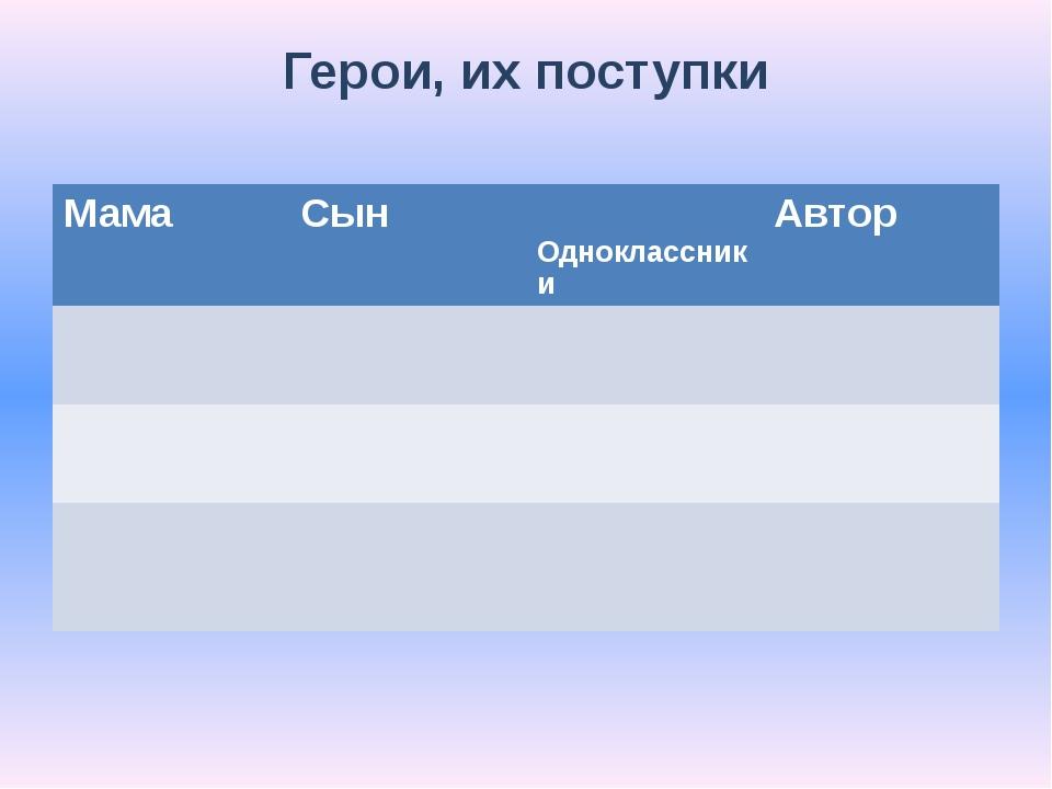 Герои, их поступки Мама Сын Одноклассники Автор