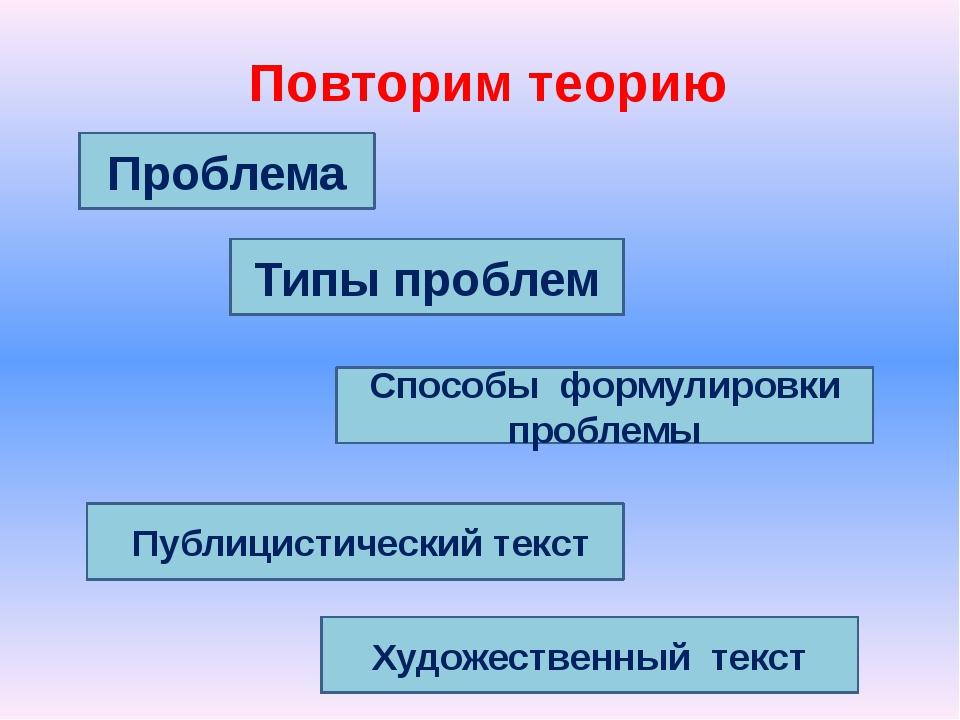 Повторим теорию Проблема Типы проблем Способы формулировки проблемы Публицист...