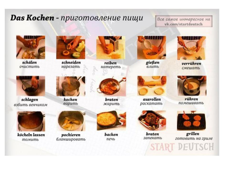 Рецепты Блюд На Немецком Языке С Переводом