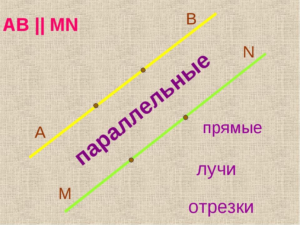 A B M N AB || MN параллельные прямые лучи отрезки