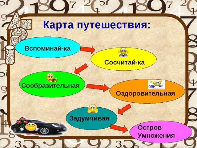 Карта путешествия: Вспоминай-ка Сосчитай-ка Сообразительная Оздоровительная З...
