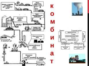 Проверим ваши знания Что такое металлургический комплекс? Из каких отраслей о