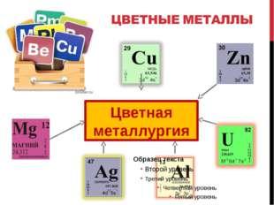 Общие сведения Металлургический комплекс России включает около 3 тыс. предпри