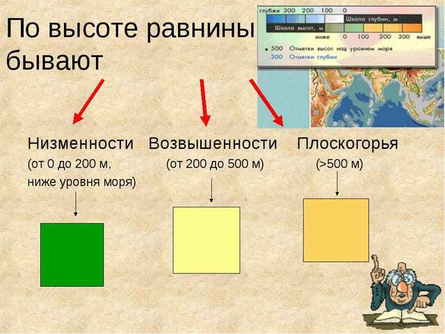 По высоте равнины бывают Низменности Возвышенности Плоскогорья (от 0 до 200 м...