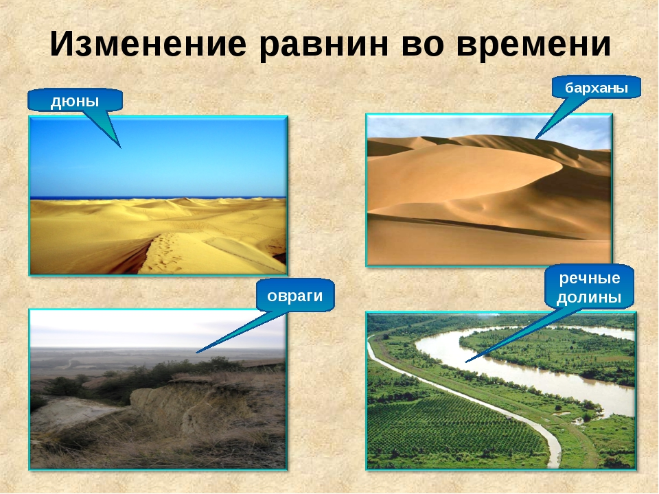 Изменение равнин во времени дюны барханы овраги речные долины
