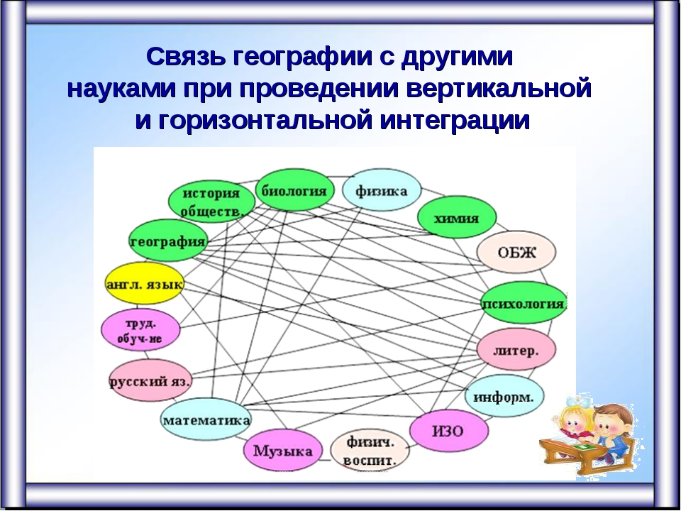 Связь географии с другими науками при проведении вертикальной и горизонтальн...