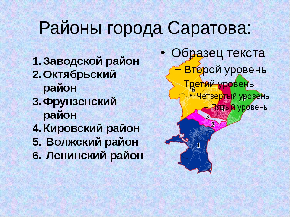 Районы города Саратова: Заводской район Октябрьский район Фрунзенск...