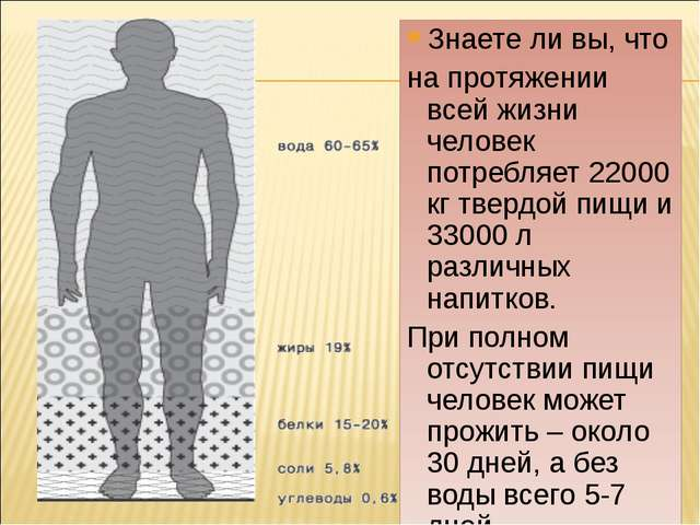 Знаете ли вы, что на протяжении всей жизни человек потребляет 22000 кг твердо...