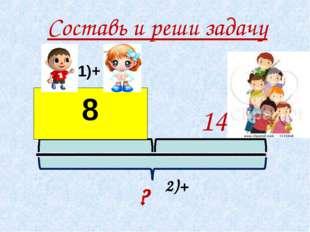 Составь и реши задачу 5+3 14 ? 1)+ 2)+ 8