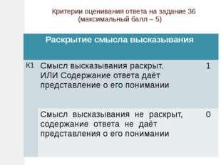 Критерии оценивания ответа на задание 36 (максимальный балл – 5) Раскрытие с