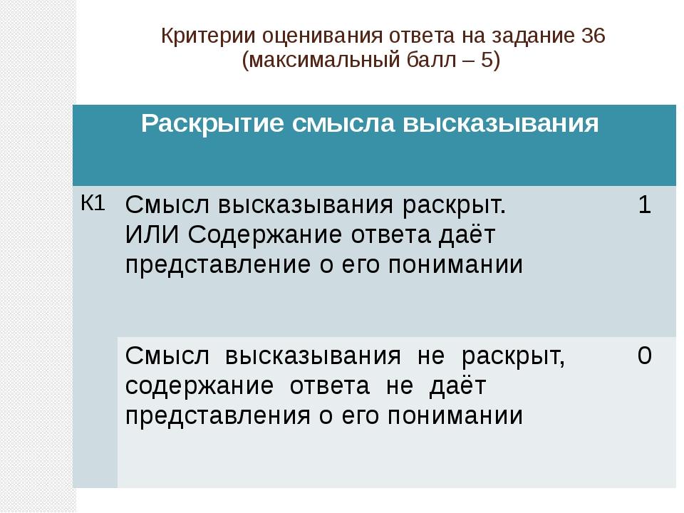 Критерии оценивания ответа на задание 36 (максимальный балл – 5) Раскрытие с...