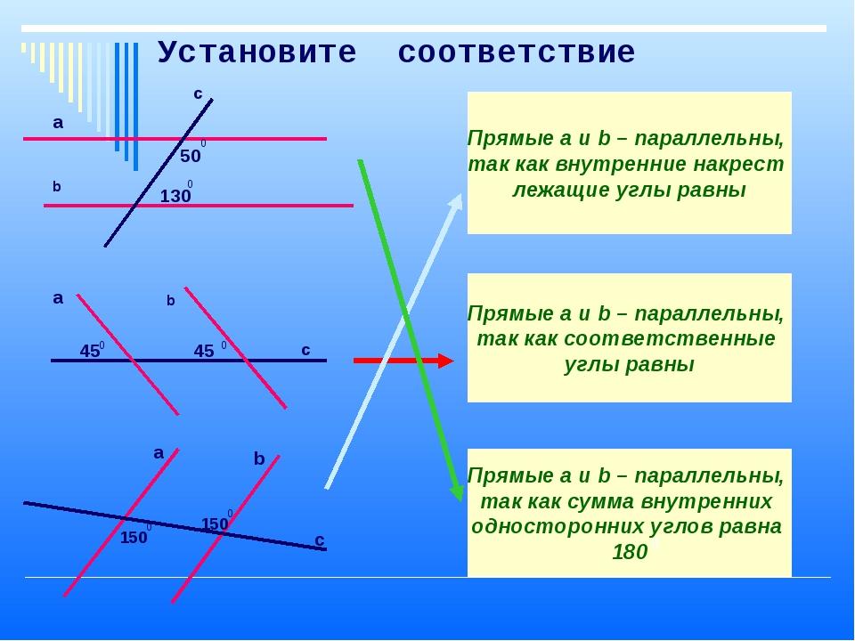 a b 130 Установите соответствие 0 50 0 a b 0 45 0 45 с с с a b 150 150 0 0 Пр...