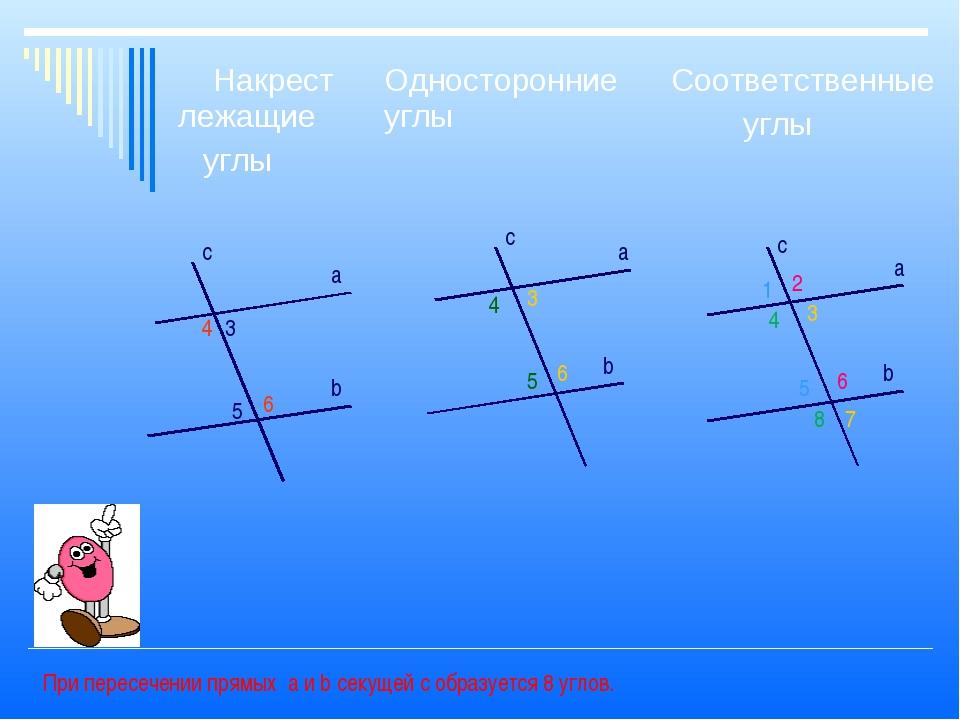 a b c c a b c a b 3 5 4 6 5 3 4 6 1 5 4 8 2 6 3 7 При пересечении прямых a и...