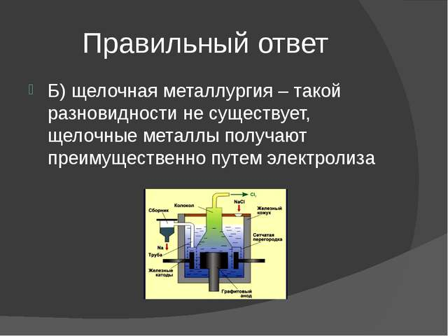 Правильный ответ Б) щелочная металлургия – такой разновидности не существует,...