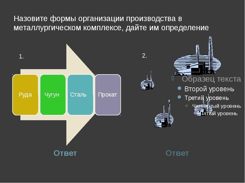 Назовите формы организации производства в металлургическом комплексе, дайте и...