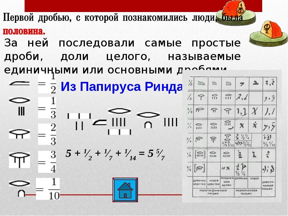5 + 1⁄2 + 1⁄7 + 1⁄14 = 5 5⁄7 За ней последовали самые простые дроби, доли це...