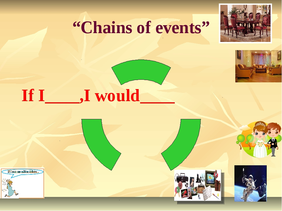 """Chains of events"""