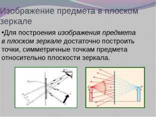 Изображение предмета в плоском зеркале Для построения изображения предмета в