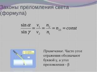 Законы преломления света (формула) Примечание. Часто угол отражения обозначаю