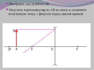 Построить ход лучей из т.В. Опустить перпендикуляр из т.В на линзу и соедини
