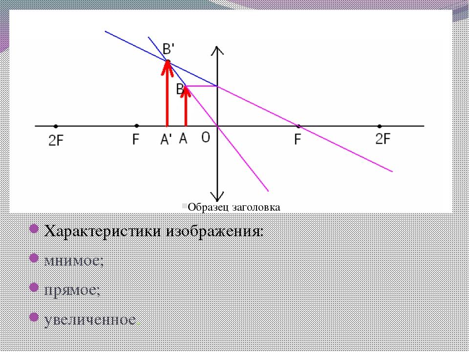 Характеристики изображения: мнимое; прямое; увеличенное.