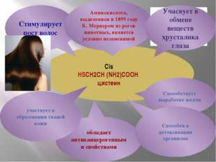 Сis HSCH2CH (NH2)COOH цистеин Стимулируетрост волос Аминокислота, выделенная