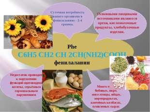 Phe С6H5 CH2 CH 2CH(NH2)COOH фенилаланин Много его в бобовых, икре, мясе пти