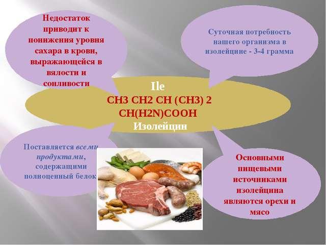 Ile CH3 CH2 CH (CH3) 2 CH(H2N)COOH Изолейцин Суточная потребность нашего орга...