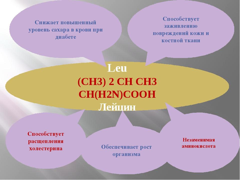 Leu (CH3) 2 CH CH3 CH(H2N)COOH Лейцин Способствует заживлению повреждений кож...