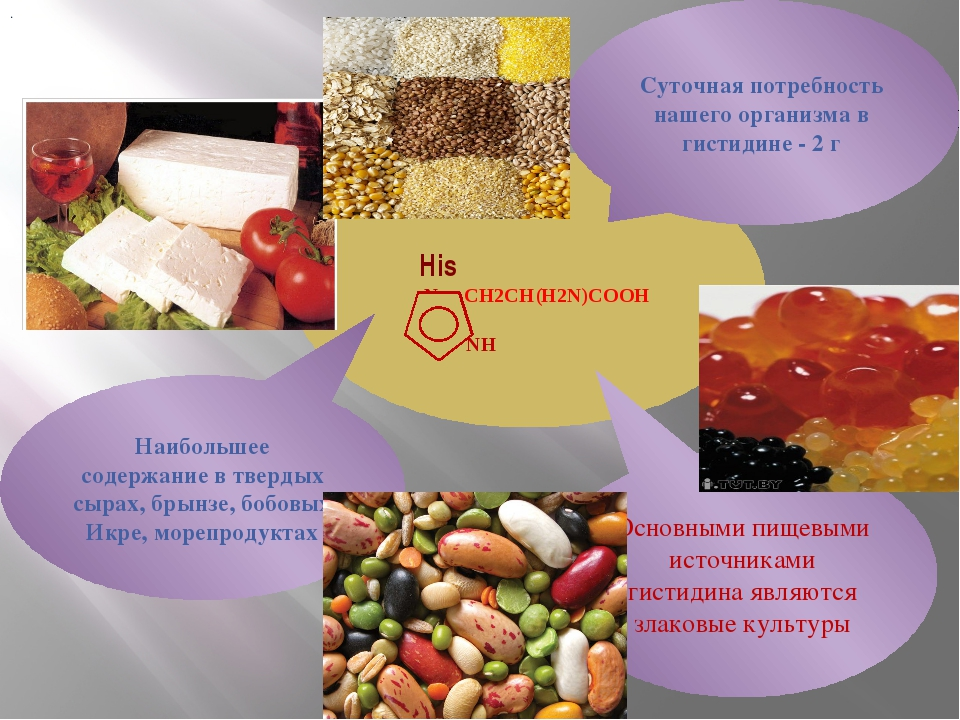 His N CH2CH(H2N)COOH NH Основными пищевыми источниками гистидина являются зл...
