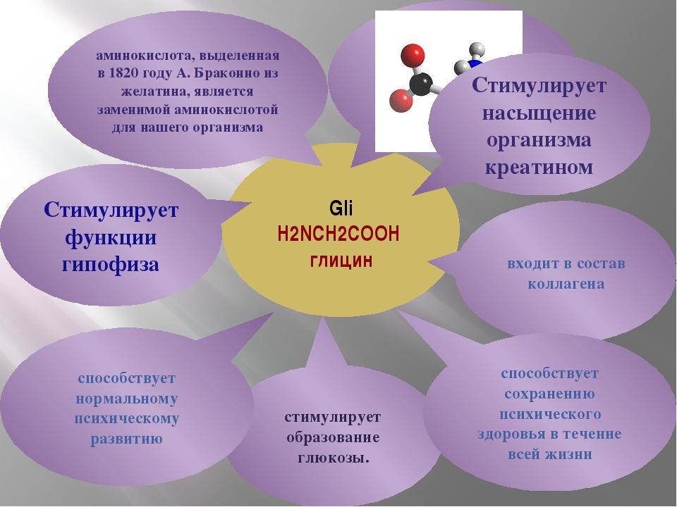 Gli H2NCH2COOH глицин Стимулирует функции гипофиза аминокислота, выделенная...