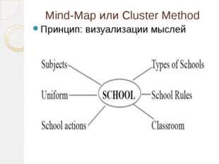Mind-Map или Cluster Method Принцип: визуализации мыслей