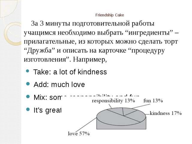 Friendship Cake За 3 минуты подготовительной работы учащимся необходимо выбра...