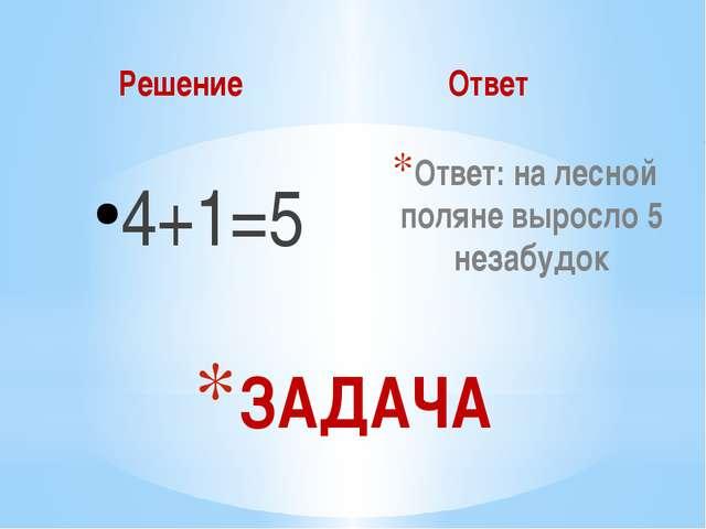 Решение 4+1=5 Ответ Ответ: на лесной поляне выросло 5 незабудок ЗАДАЧА