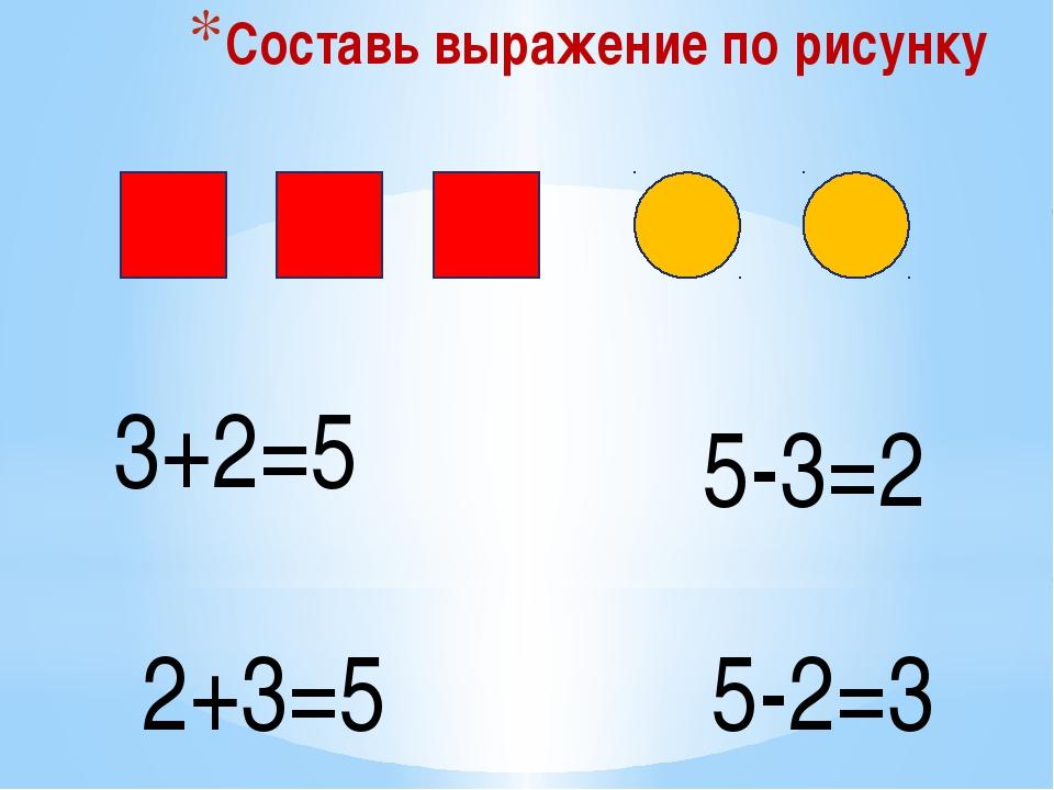 Составь выражение по рисунку 3+2=5 2+3=5 5-3=2 5-2=3