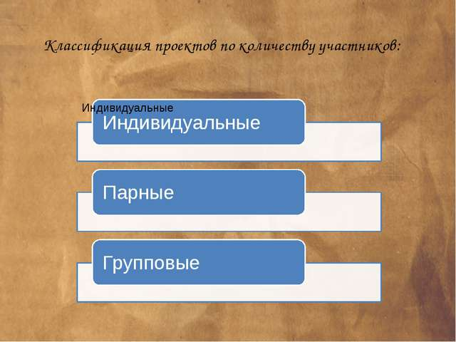 Классификация проектов по количеству участников: