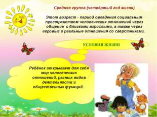УСЛОВИЯ ЖИЗНИ Ребёнок открывает для себя мир человеческих отношений, разных в