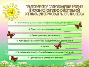 Событийная организация жизнедеятельности детей и взрослых 2. Предметно – разв