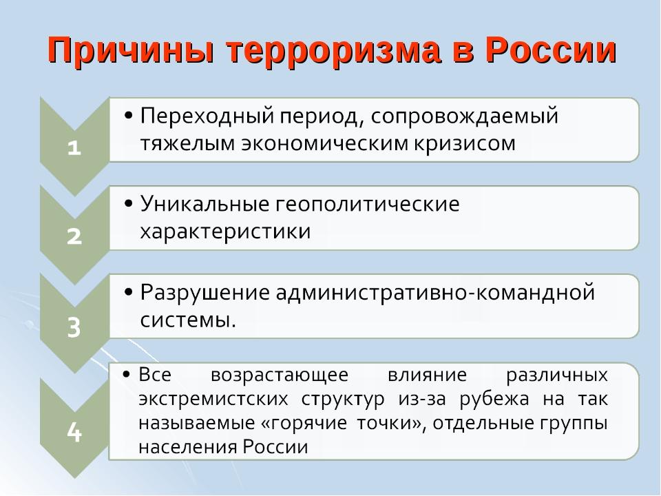 Причины терроризма в России